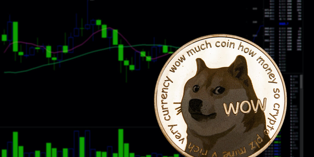 Dogecoin Price Plunges to $0.27, Halting Impressive Rally
