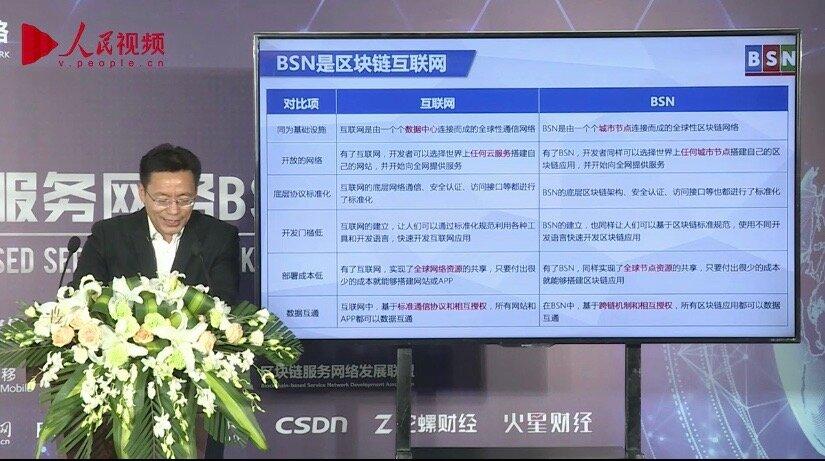 Zhiguang Shan, Chairman of BSN's Development Association