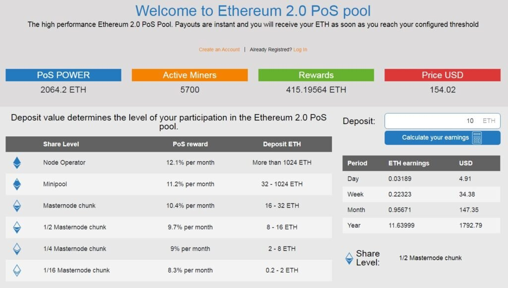 Ethereum 2.0 scams emerge before blockchain is even built