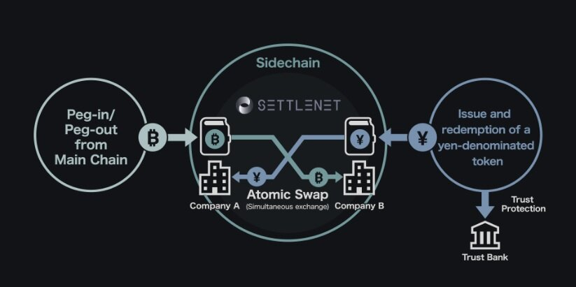 Blockstream launches Bitcoin OTC trading platform in Japan