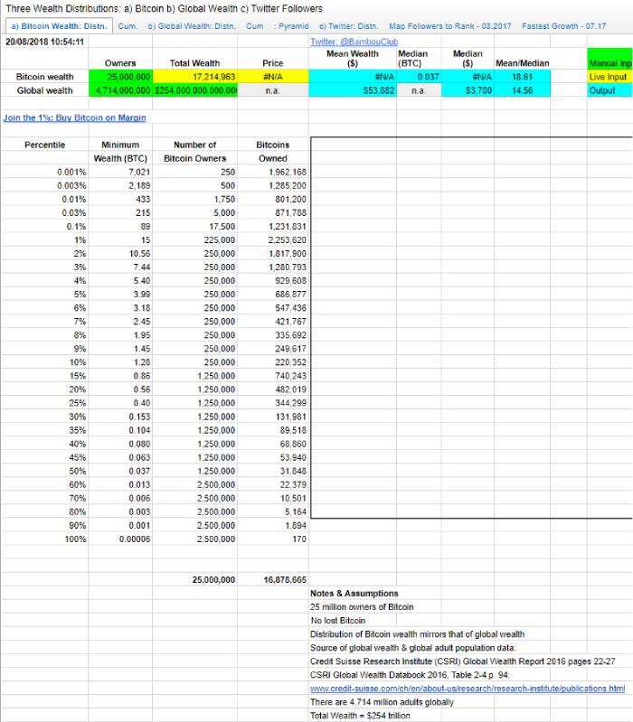 Blocklink.info Bitcoin chart
