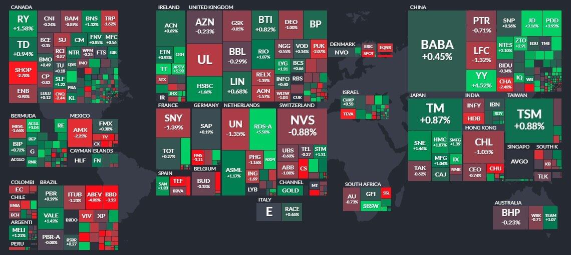 Un vistazo a los mercados mundiales. Imagen: Finviz