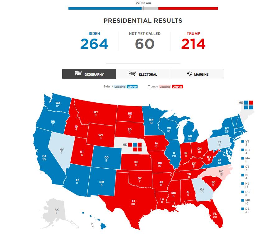 Los resultados de las elecciones de EE.UU. hasta ahora. Fuente: NPR