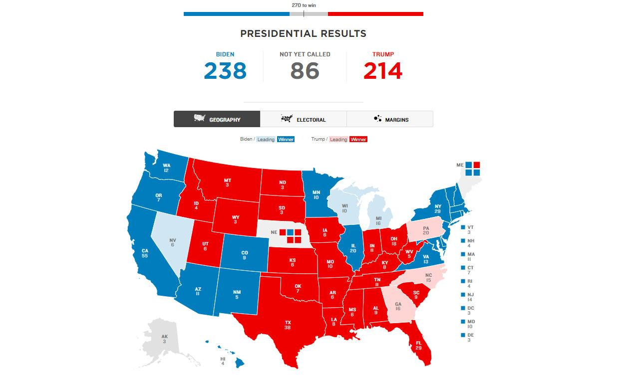 Joe Biden vs Donald Trump. Imagen: NPR
