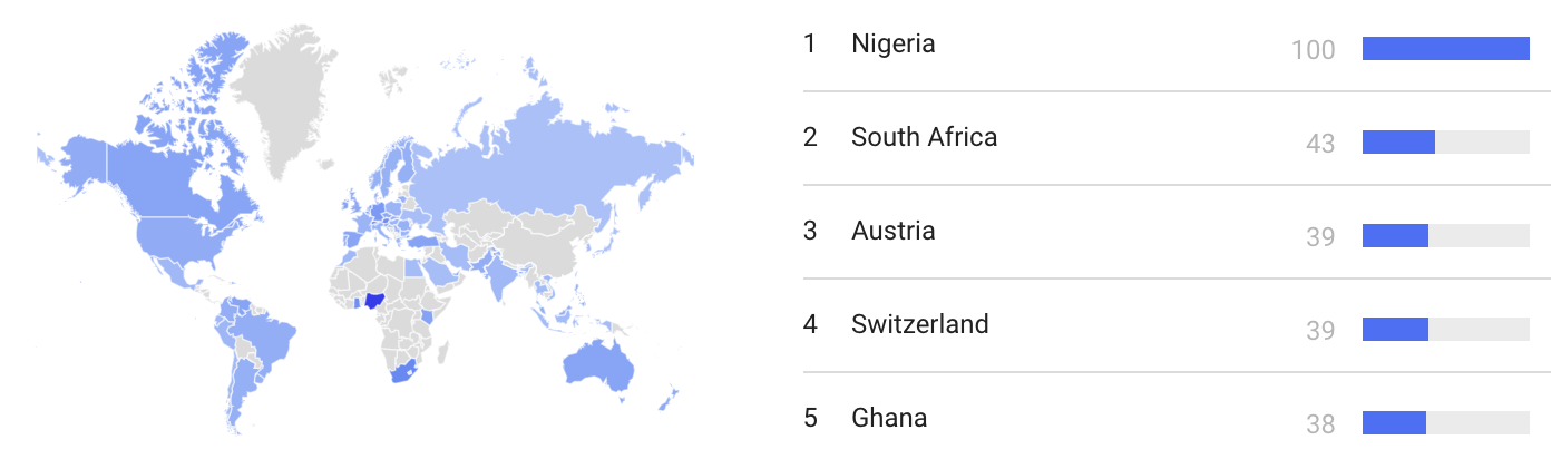Nigeria is the number 1 country for Bitcoin search volume in 2020. (Image: Google)