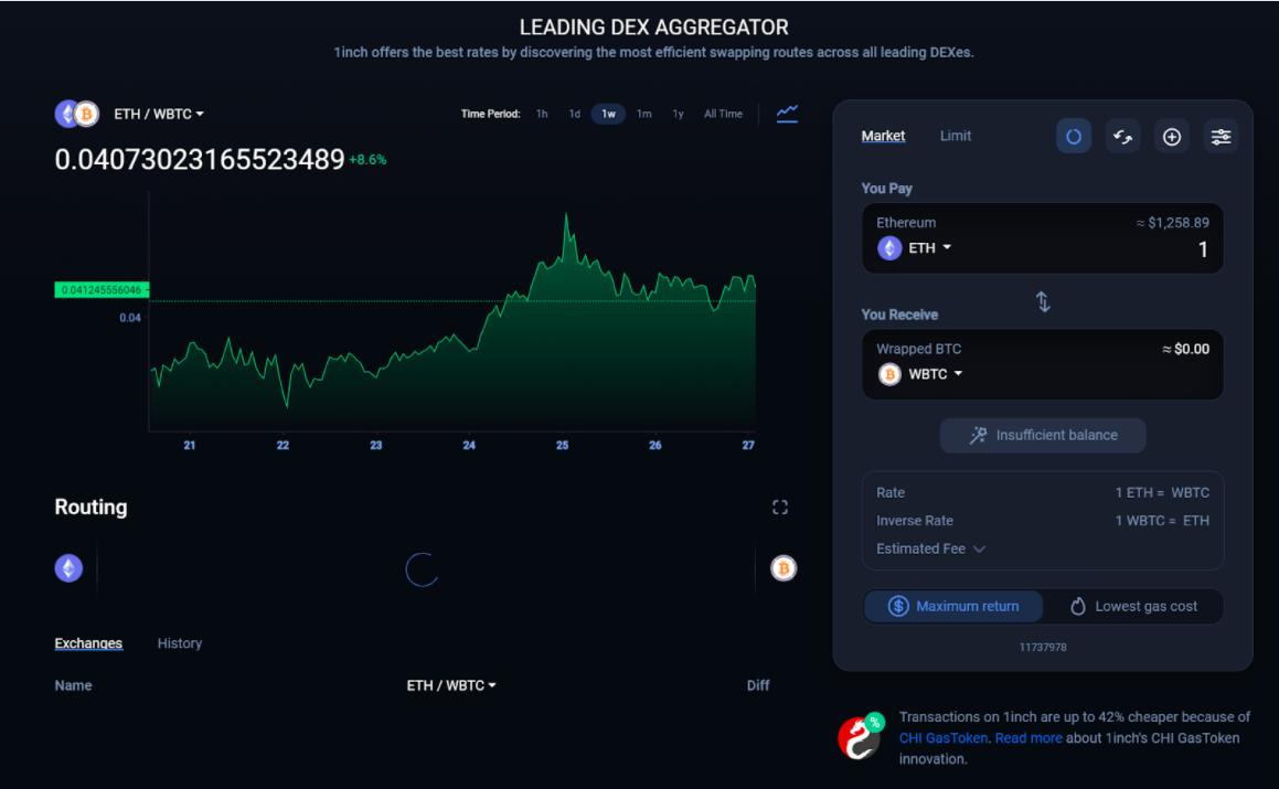 Leading Dex Aggregator graph
