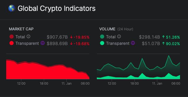 nomics-market-cap-chart