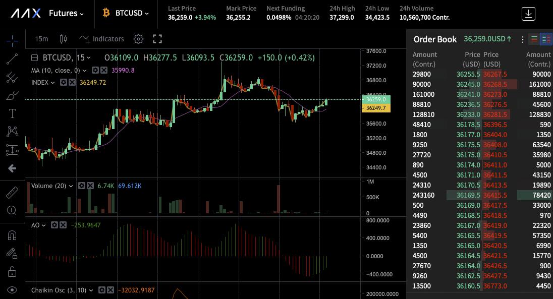 bitcoin-futures-aax