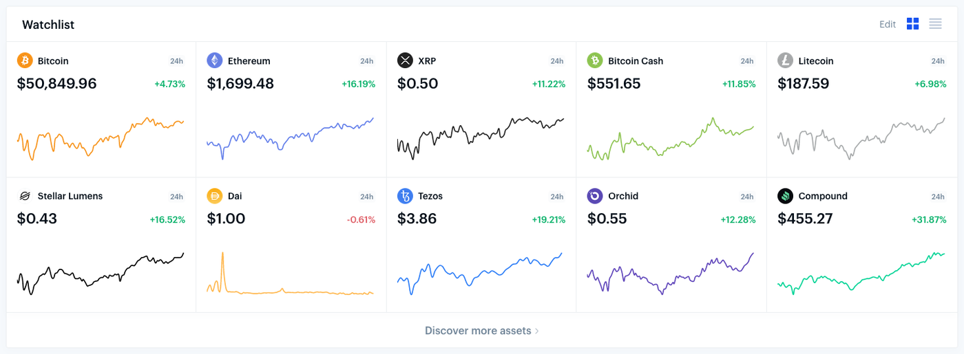 Coinbase has crypto prices