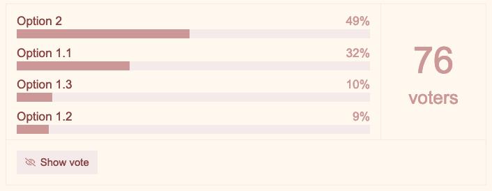 Voting on SushiSwap
