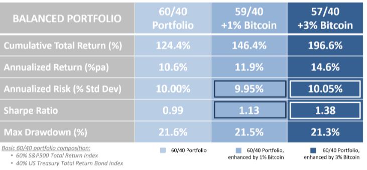 btc adreso tikrintuvas patikimi bitcoin brokeriai
