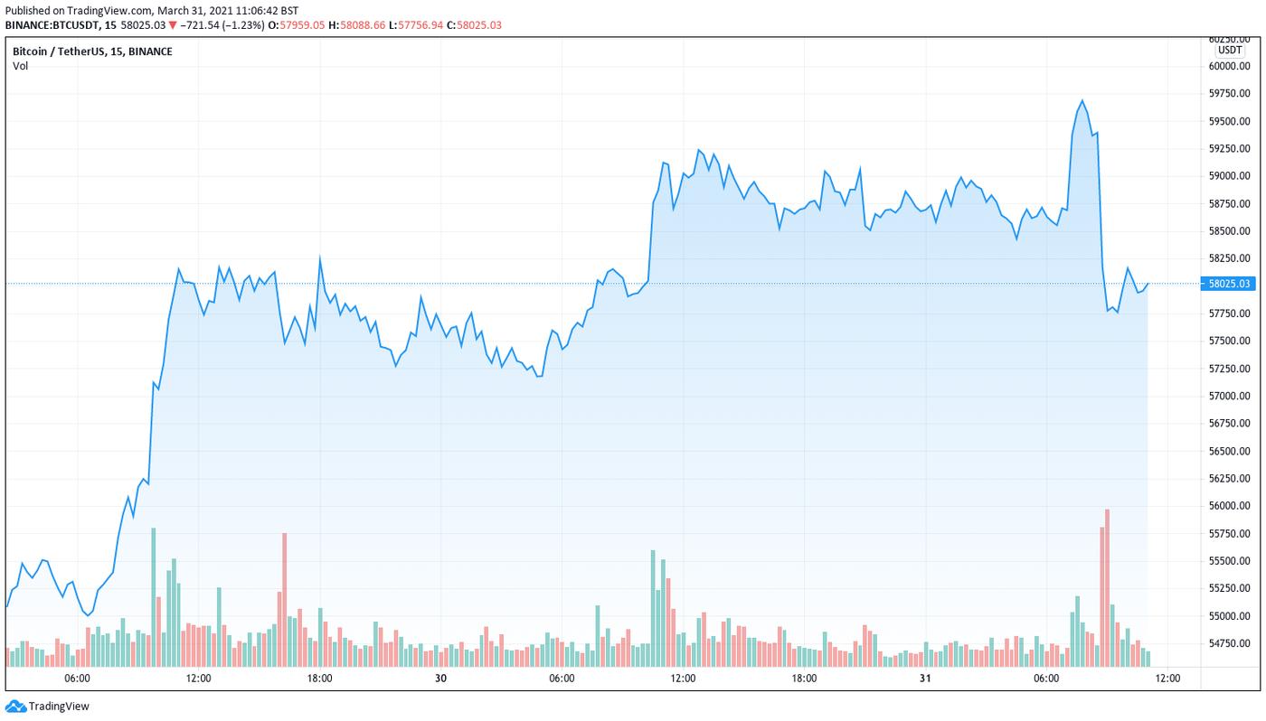 """""""Bitcoinai"""": pinigų ateitis ar naujas MMM klonas? - DELFI Mokslas"""