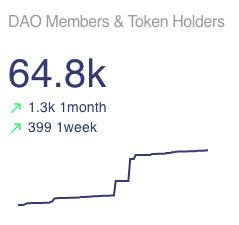 DAO members