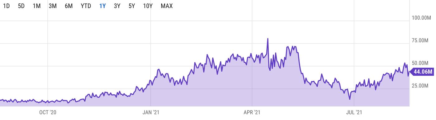bitcoin mining revenue