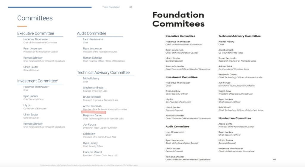 Tezos technical advisory committee members.
