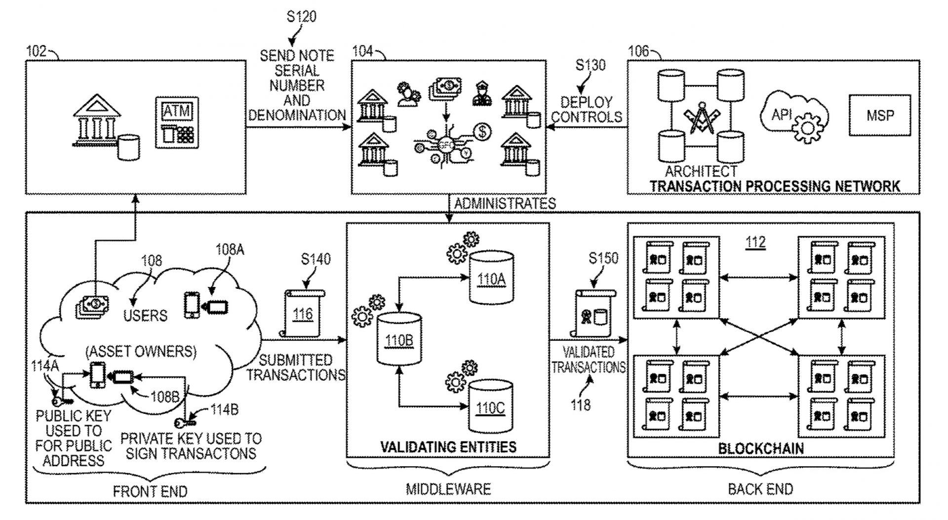 Visa seeks patent for a digital dollar