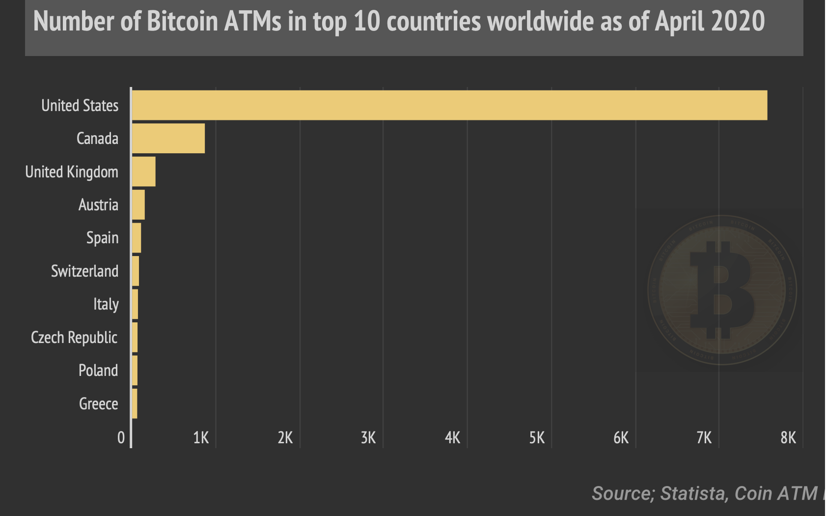 Bitcoin ATMs by country