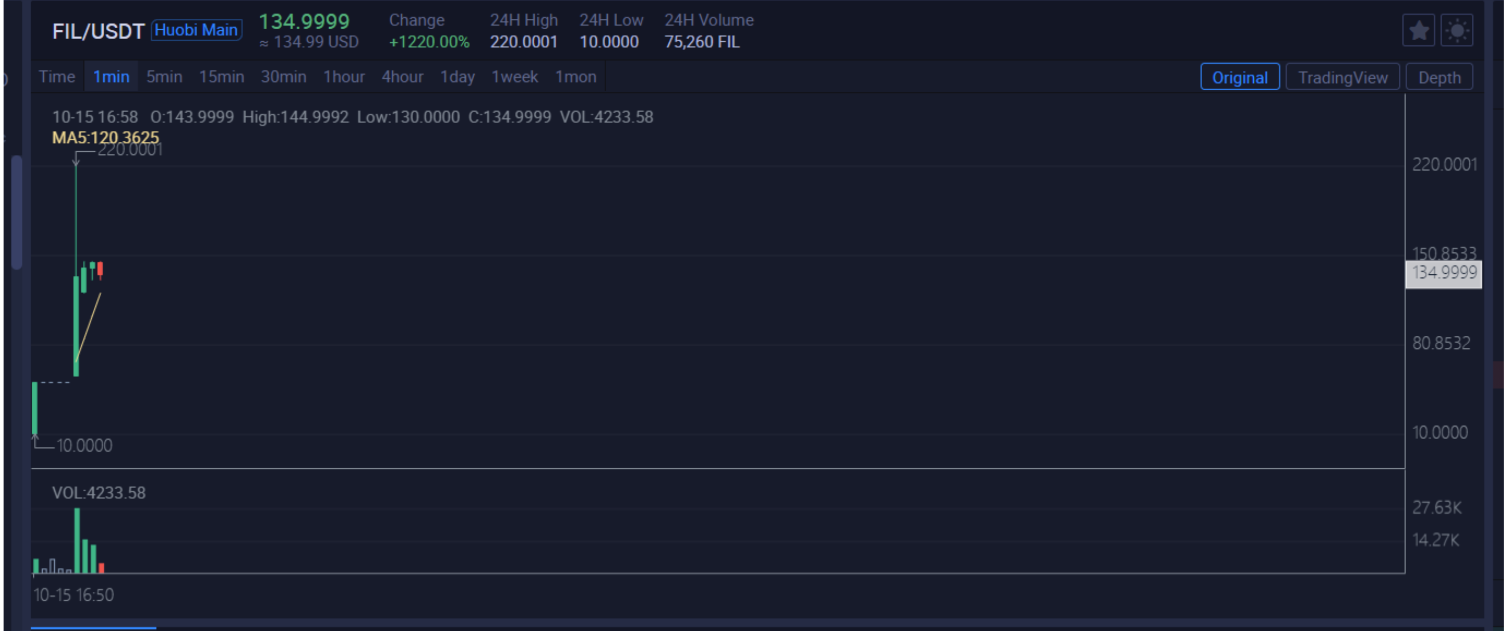 Filecoin's first moments on Huobi