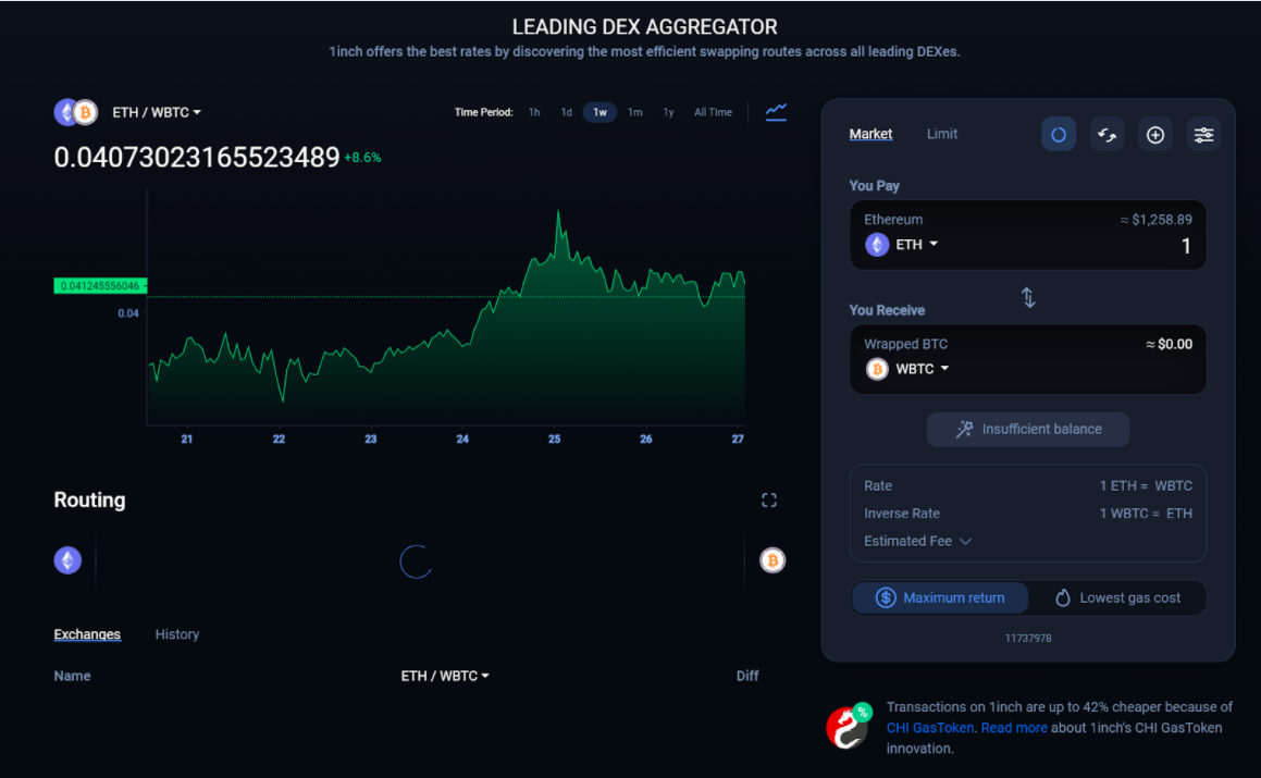 Leading Dex Aggregator graph