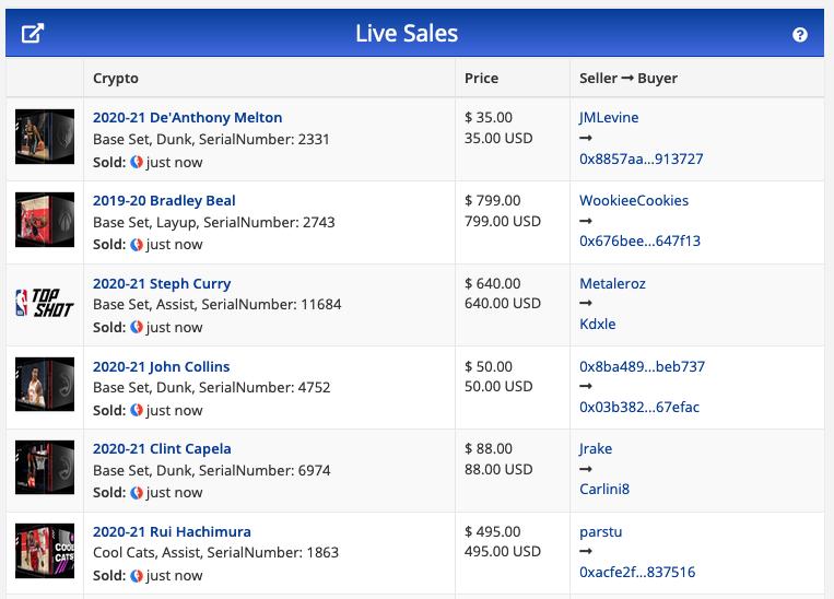 Big sales of NFT collectibles