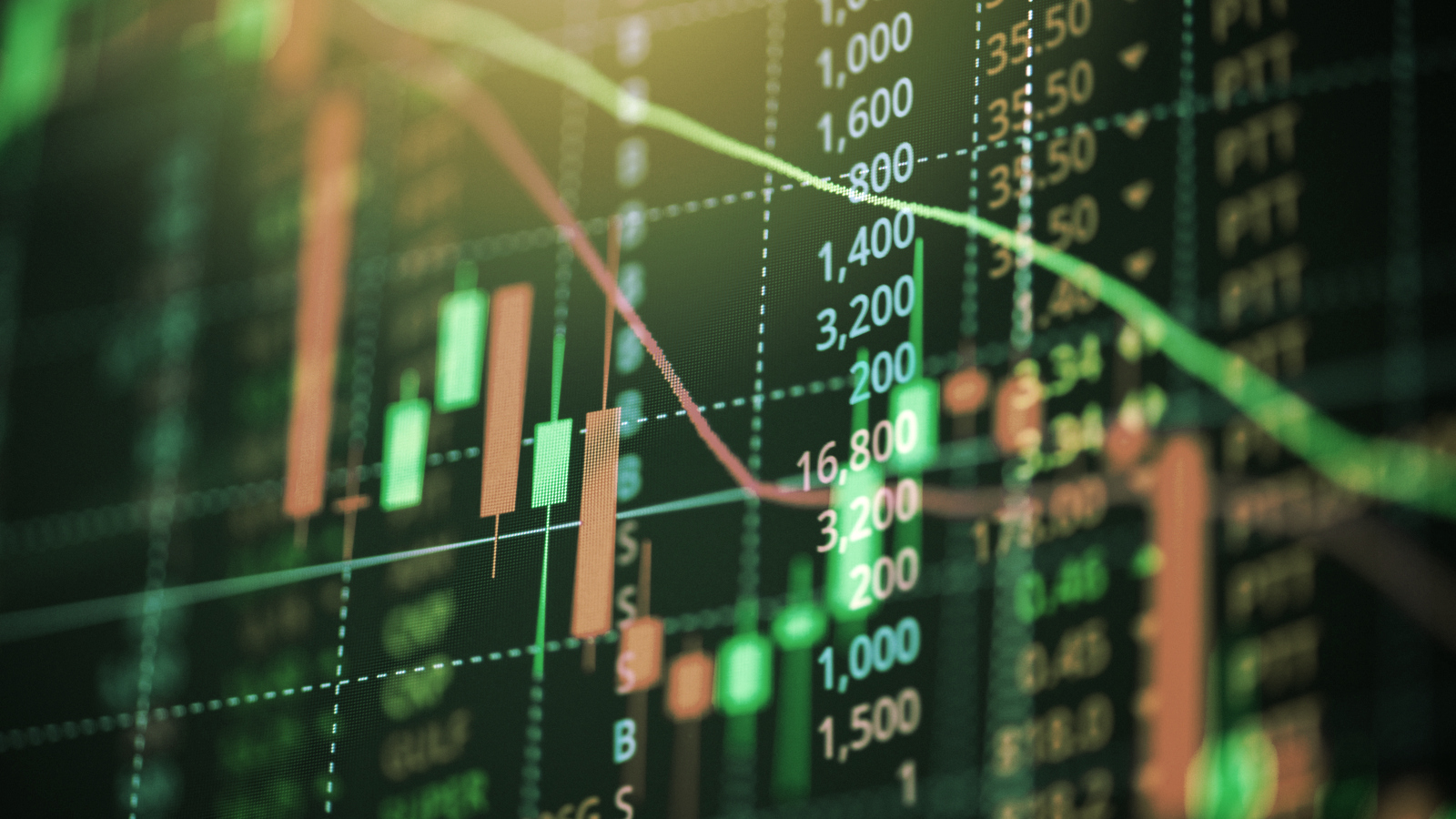 Is Bitcoin Price Correlated to the Stock Market?