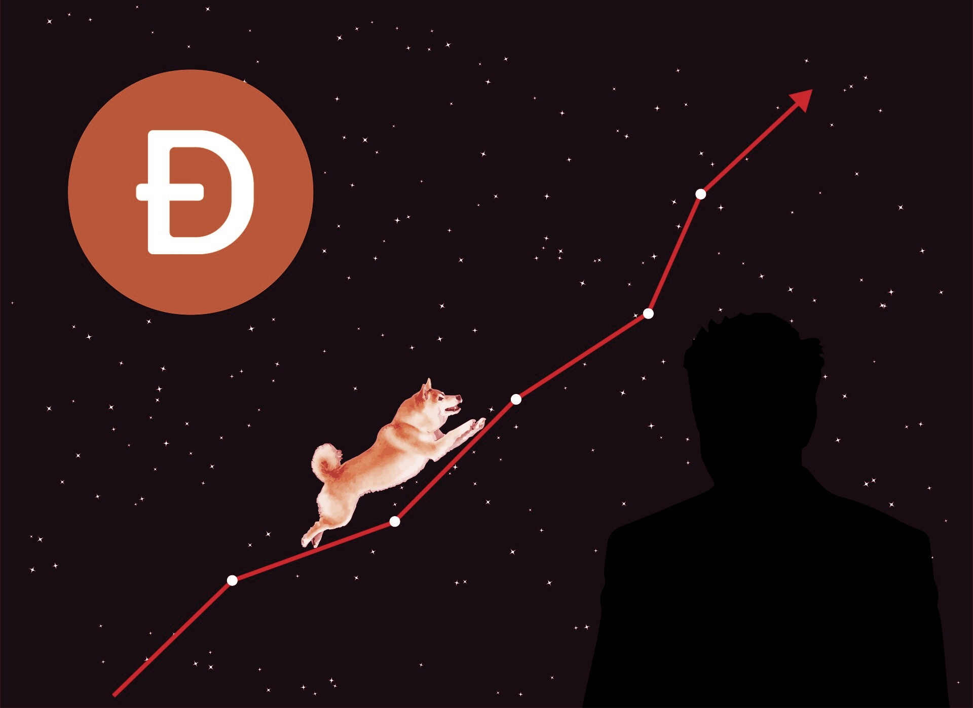Dogecoin Price Jumps 30% After Coinbase Says It Will List Token